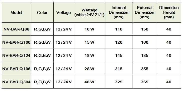 NV-BAR-Q-table.jpg